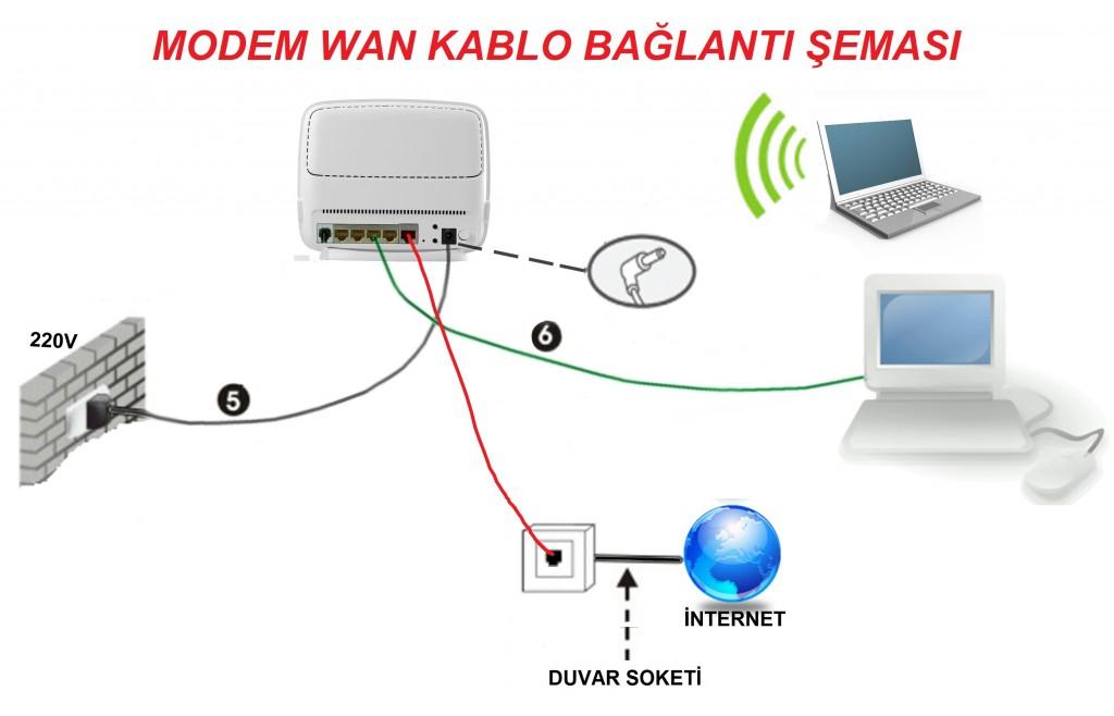 modem-baglanti-semasi