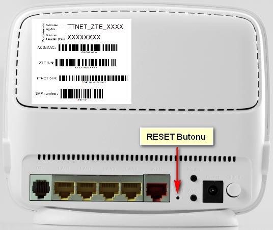 reset-buton-zte-zxh168n